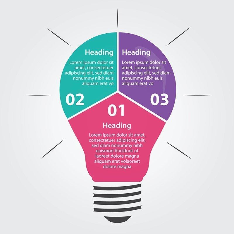 Idea Bulb Infographic Design